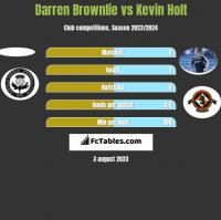Darren Brownlie vs Kevin Holt h2h player stats