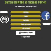 Darren Brownlie vs Thomas O'Brien h2h player stats