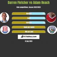 Darren Fletcher vs Adam Reach h2h player stats