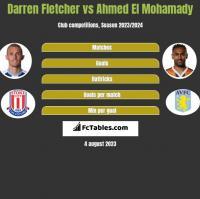 Darren Fletcher vs Ahmed El Mohamady h2h player stats