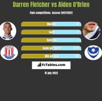 Darren Fletcher vs Aiden O'Brien h2h player stats