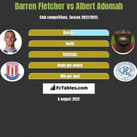Darren Fletcher vs Albert Adomah h2h player stats