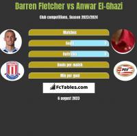Darren Fletcher vs Anwar El-Ghazi h2h player stats