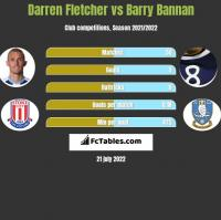 Darren Fletcher vs Barry Bannan h2h player stats