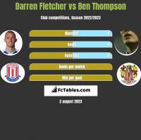 Darren Fletcher vs Ben Thompson h2h player stats