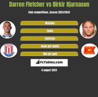 Darren Fletcher vs Birkir Bjarnason h2h player stats