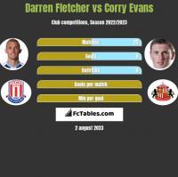 Darren Fletcher vs Corry Evans h2h player stats