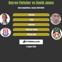 Darren Fletcher vs David Jones h2h player stats
