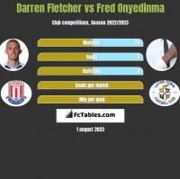 Darren Fletcher vs Fred Onyedinma h2h player stats