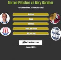 Darren Fletcher vs Gary Gardner h2h player stats