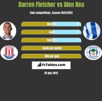 Darren Fletcher vs Glen Rea h2h player stats