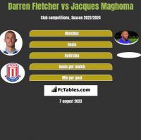 Darren Fletcher vs Jacques Maghoma h2h player stats