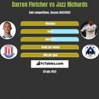 Darren Fletcher vs Jazz Richards h2h player stats