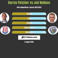 Darren Fletcher vs Jed Wallace h2h player stats