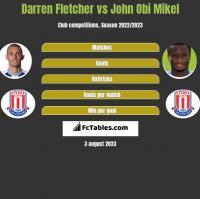 Darren Fletcher vs John Obi Mikel h2h player stats