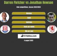 Darren Fletcher vs Jonathan Howson h2h player stats