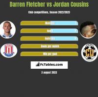 Darren Fletcher vs Jordan Cousins h2h player stats
