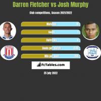 Darren Fletcher vs Josh Murphy h2h player stats