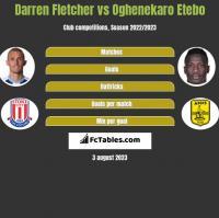 Darren Fletcher vs Oghenekaro Etebo h2h player stats