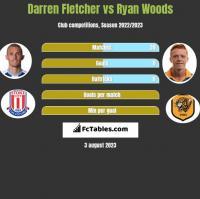 Darren Fletcher vs Ryan Woods h2h player stats