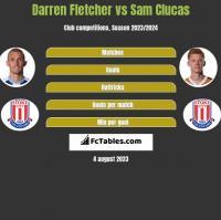 Darren Fletcher vs Sam Clucas h2h player stats