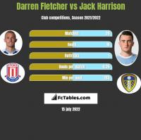Darren Fletcher vs Jack Harrison h2h player stats