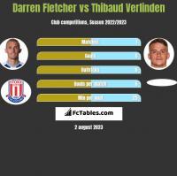 Darren Fletcher vs Thibaud Verlinden h2h player stats
