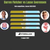Darren Fletcher vs Lasse Soerensen h2h player stats