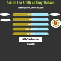 Darren Lee Smith vs Tony Wallace h2h player stats