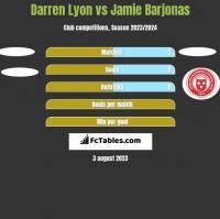 Darren Lyon vs Jamie Barjonas h2h player stats