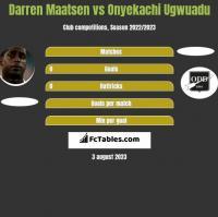Darren Maatsen vs Onyekachi Ugwuadu h2h player stats