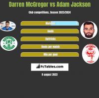 Darren McGregor vs Adam Jackson h2h player stats