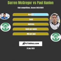 Darren McGregor vs Paul Hanlon h2h player stats