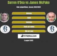 Darren O'Dea vs James McPake h2h player stats