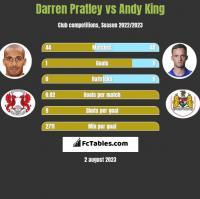 Darren Pratley vs Andy King h2h player stats