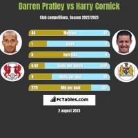Darren Pratley vs Harry Cornick h2h player stats