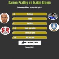 Darren Pratley vs Isaiah Brown h2h player stats