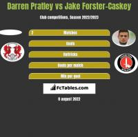 Darren Pratley vs Jake Forster-Caskey h2h player stats