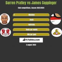 Darren Pratley vs James Coppinger h2h player stats