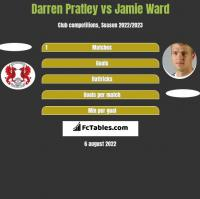 Darren Pratley vs Jamie Ward h2h player stats