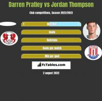 Darren Pratley vs Jordan Thompson h2h player stats