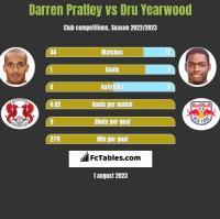 Darren Pratley vs Dru Yearwood h2h player stats