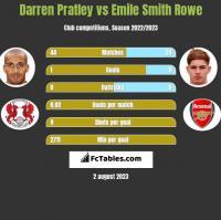 Darren Pratley vs Emile Smith Rowe h2h player stats