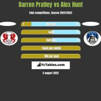 Darren Pratley vs Alex Hunt h2h player stats