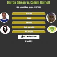 Darron Gibson vs Callum Harriott h2h player stats