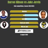 Darron Gibson vs Jake Jervis h2h player stats