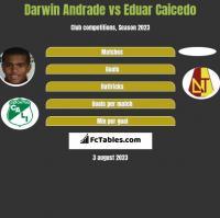 Darwin Andrade vs Eduar Caicedo h2h player stats