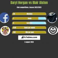 Daryl Horgan vs Blair Alston h2h player stats