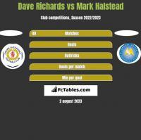Dave Richards vs Mark Halstead h2h player stats