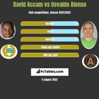 David Accam vs Osvaldo Alonso h2h player stats